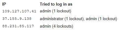 Limit Login Attempts Screen Capture